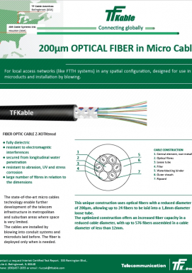 Fiber Optic Micro Cable